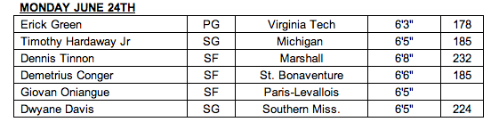 Nets Draft Workouts Roster June 24