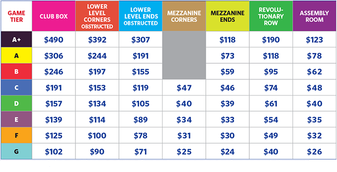 group ticket sales pricing chart
