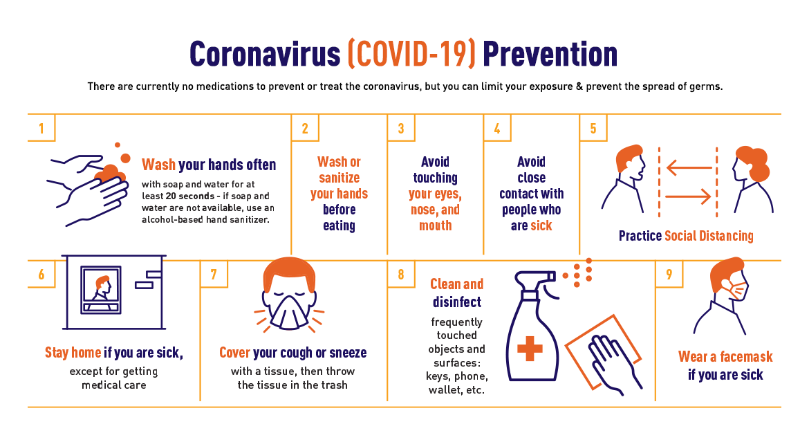 COVID-19 Prevention Info-graphic