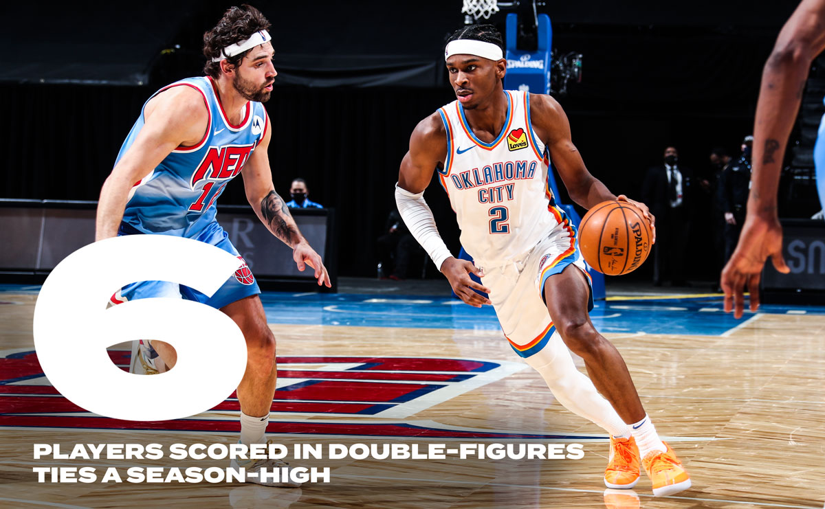 Players who scored in double figures, tying a season-high