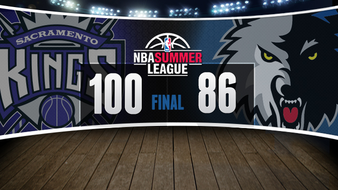 Wolves Fall To Kings