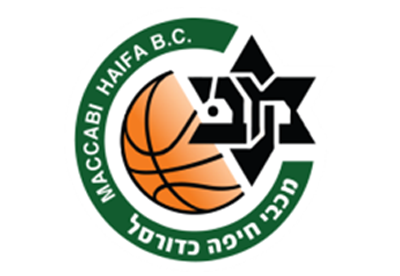 Wolves vs. Maccabi Haifa