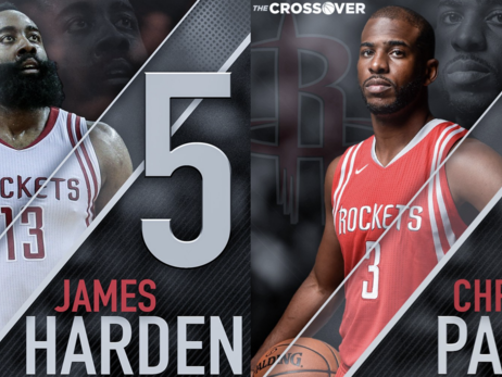 Harden and CP3 in SI's Top Ten