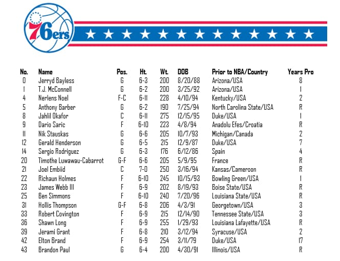 Sixers Announce Training Camp Roster | Philadelphia 76ers