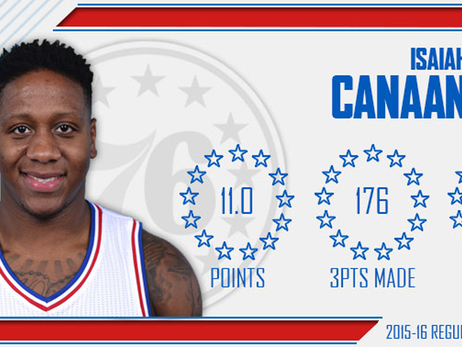 Year-In-Review: Isaiah Canaan