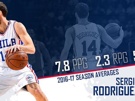 Year-In-Review | Sergio Rodriguez