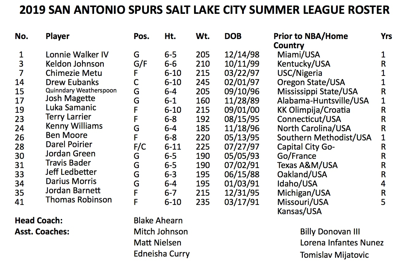 picture regarding Spurs Schedule Printable named SPURS ANNOUNCE 2019 SALT LAKE Metropolis Summer time LEAGUE ROSTER