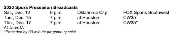 Preseason San Antonio Spurs Games To Be Broadcast Locally On Fox Sports Southwest And Kmys Tv San Antonio Spurs