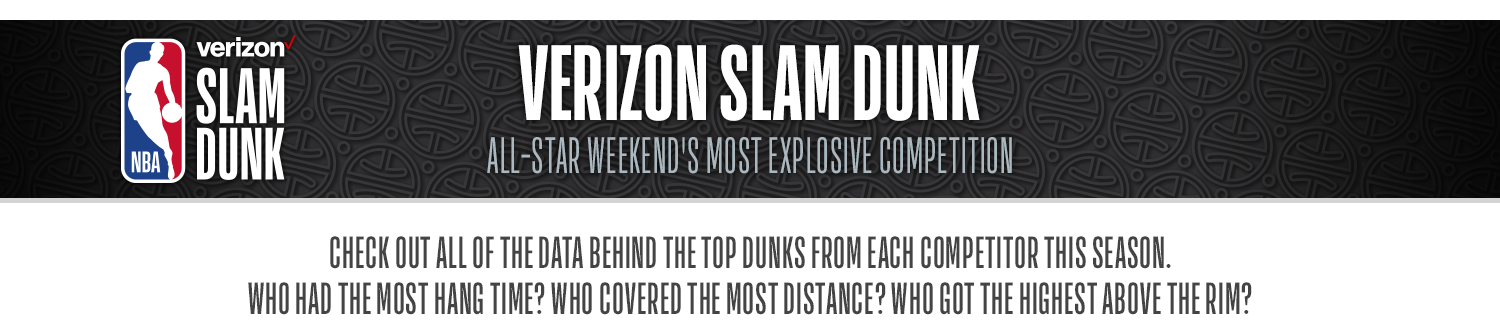 Verizon Slam Dunk