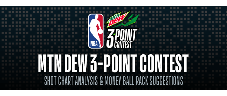 JBL Three-Point Contest