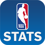 NBA.com/Stats  | 404 Page Not Found