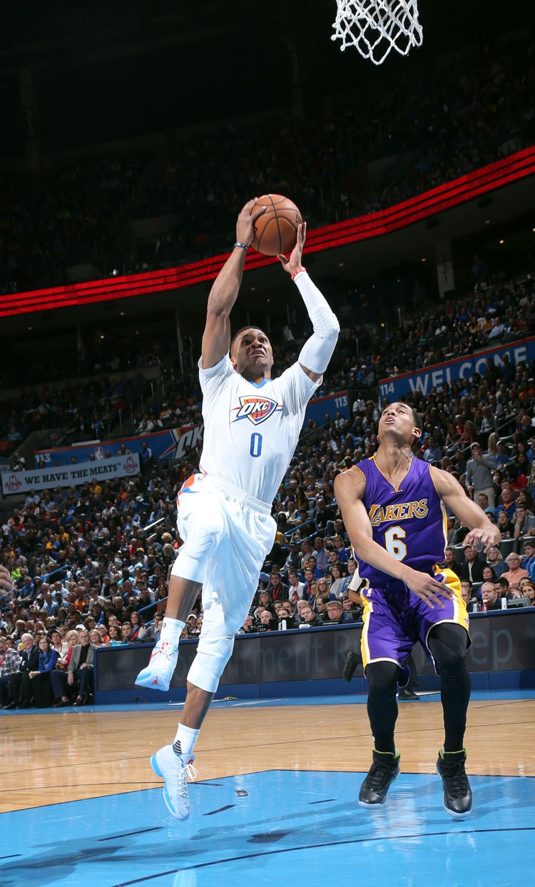 Thunder vs. Los Angeles Lakers Game Recap – Dec. 19, 2015 | Oklahoma City Thunder