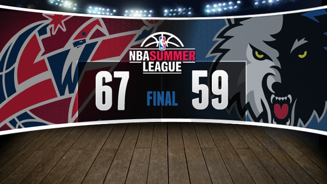 Wolves Fall to Wizards 62-55