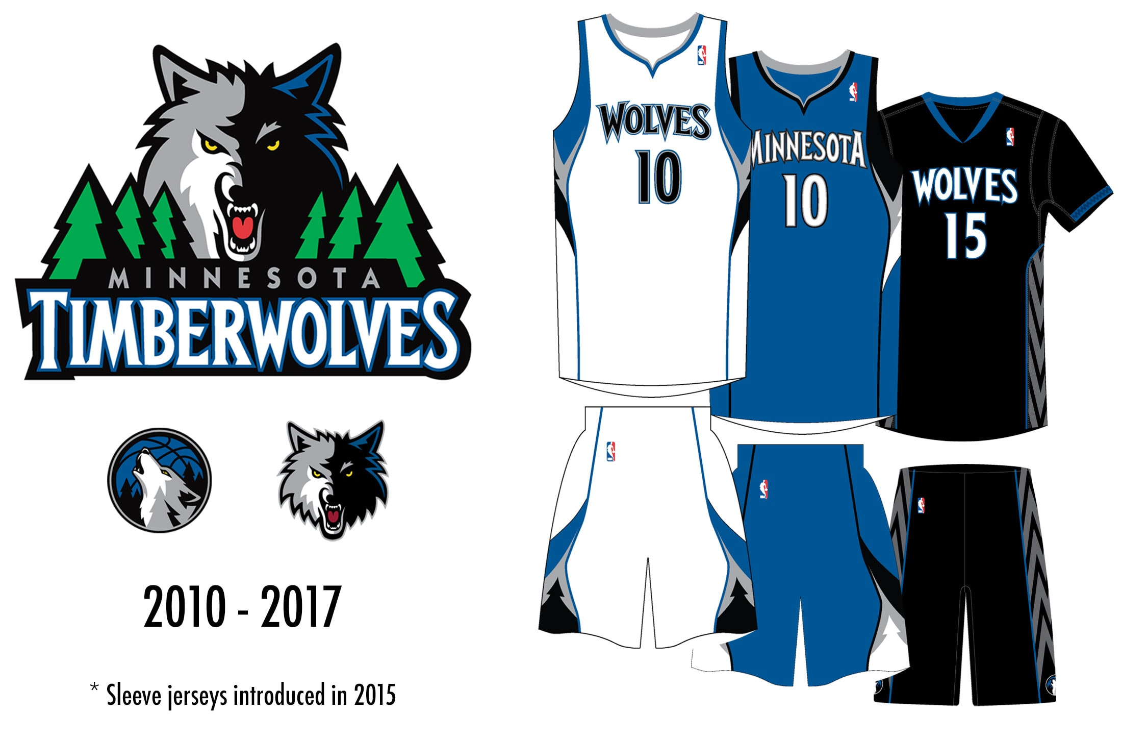 A look at the history of timberwolves jerseys minnesota for Timberwolves new logo shirt