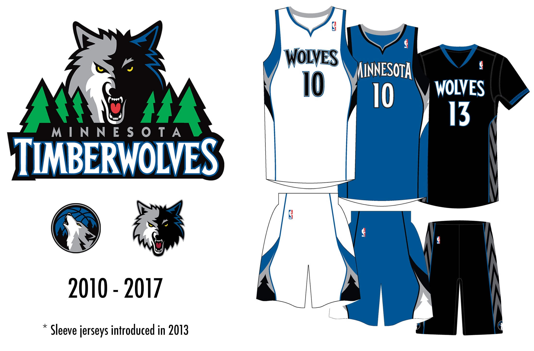 Timberwolves jerseys 2010 to 2017