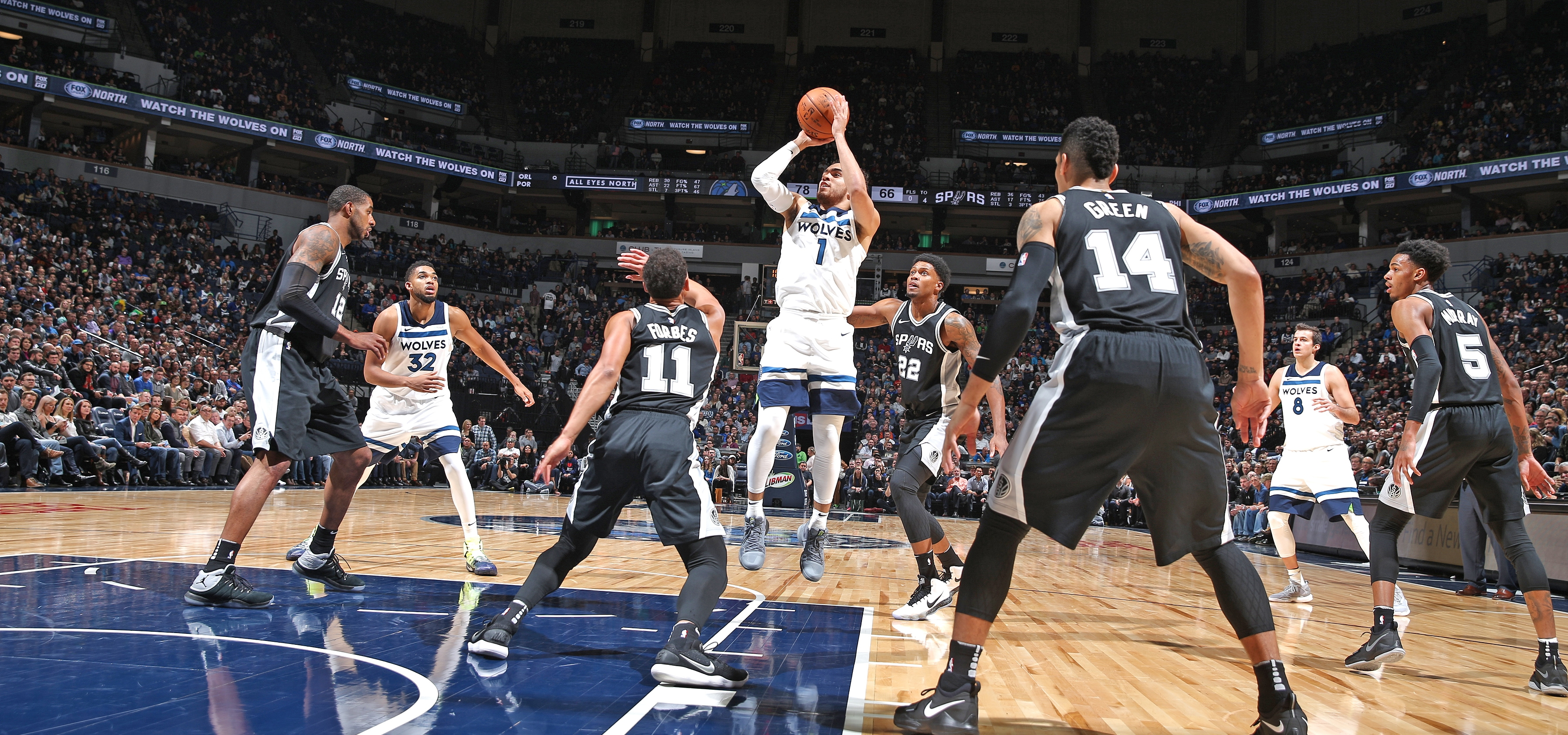 Scouting Report  Wolves at Spurs