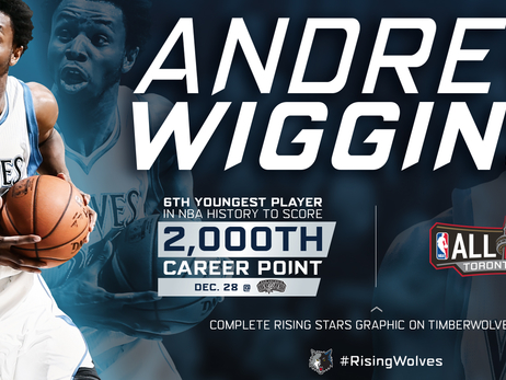 Andrew Wiggins - Wolves Rising Stars 2016 All-Star Infographic