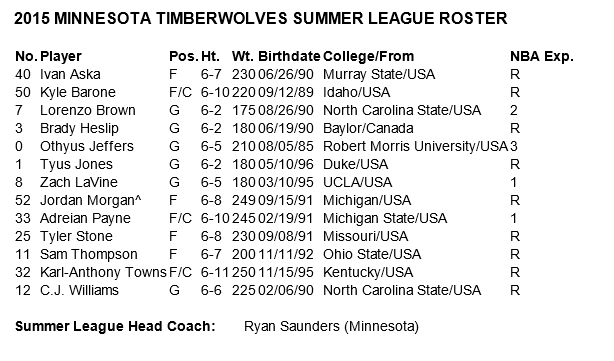 summer_league.png