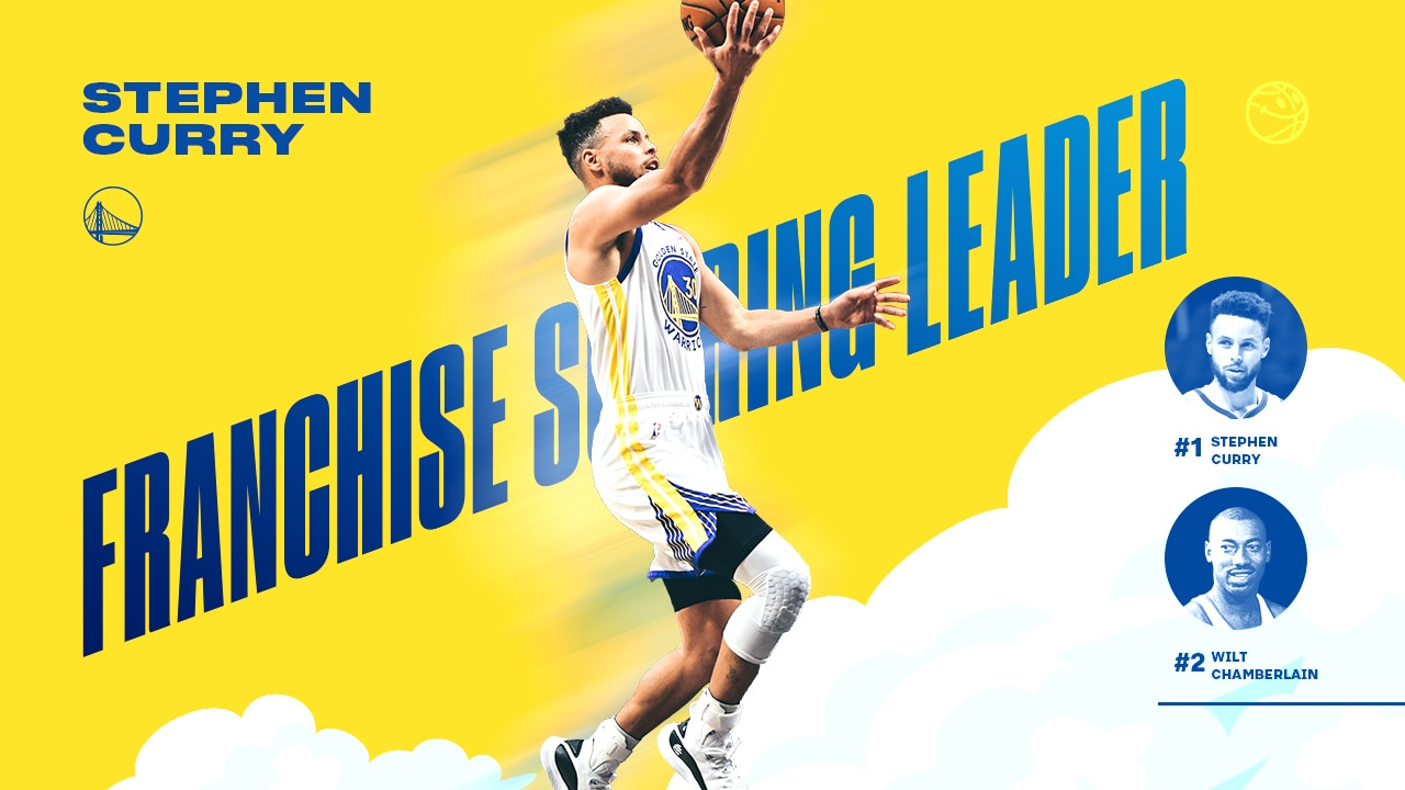 Stephen Curry Becomes Franchise's All-Time Points Leader