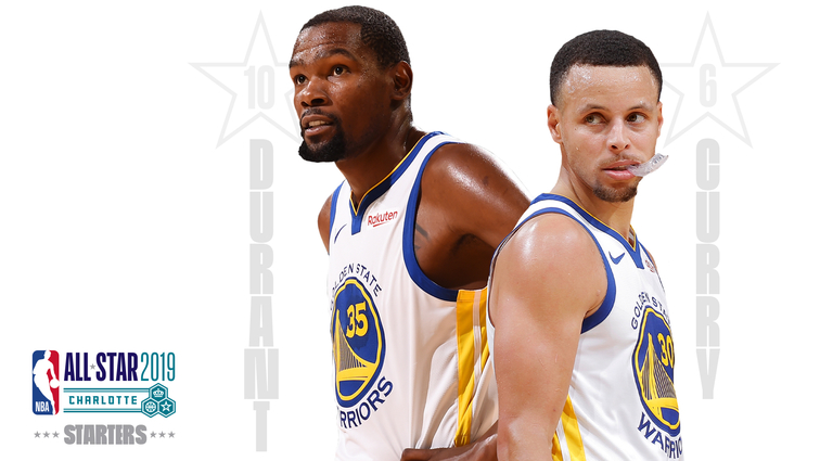 1d7c02c0ebaa Warriors Guard Stephen Curry and Forward Kevin Durant Named All-Star  Starters