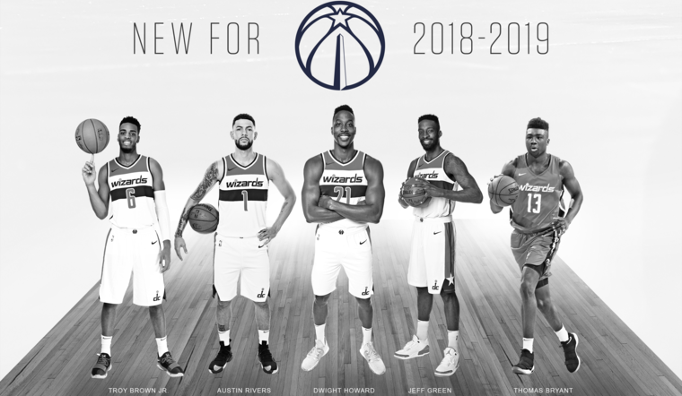 Interactive: New Additions for 2018-19